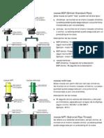 CONEXIONES DE ROSCAS CONICAS GAS Y PARALELA