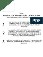 Hub Arsitektur Dan Budaya
