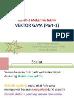 2333 Vektor Gaya
