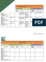 1º Matriz de Planeación Telesecundaria (Español)
