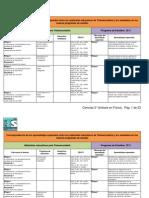 2º Matriz de Planeación Telesecundaria (Ciencias)