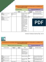 3º Matriz de Planeación Telesecundaria (Ciencias)