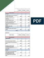 Tahap Pengumpulan Data SWOT Dan QSPM