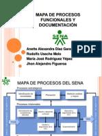 MAPA DE PROCESOS FUNCIONALES Y DOCUMENTACIÓN
