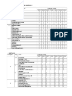 Analisis SPM 2005-2011