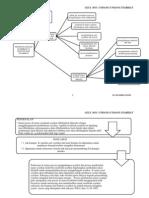 Peta Minda Law