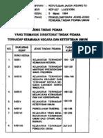Sklb Jagung Kep027ja03 1994 l