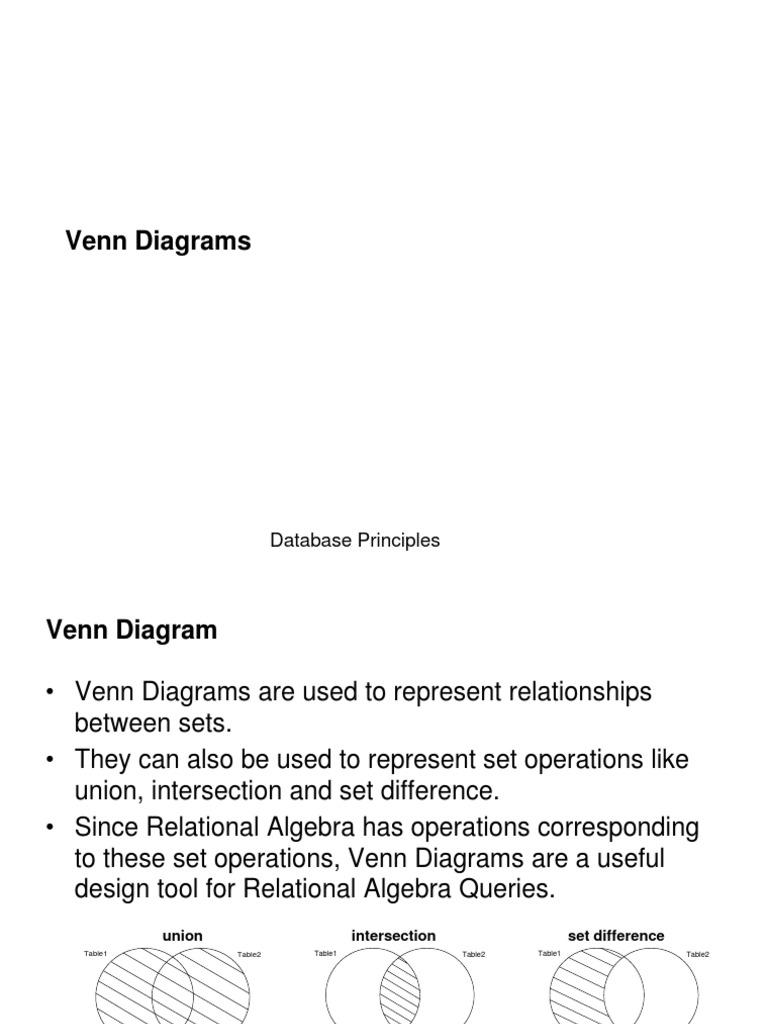 8 venn diagrams databases data management pooptronica Choice Image