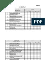 Jadual Pelaksanaan WAJA Lampiran C1 & C2