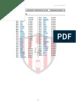 12. Estadísticas Generales. Goleador y Asistente de la Jornada. Temporada 08 (2012-13)