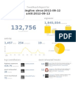 Tweet analysis of day one of Learning Live 2012