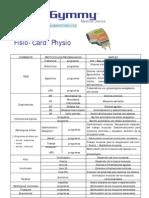 Gymmy Card