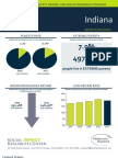 2011 Indiana Fact Sheet