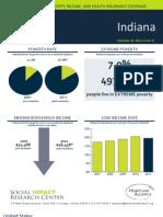 2011 Indiana Fact Sheet
