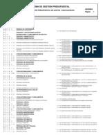 Clasificador de Gastos 2009_equivalencias-contabilidad