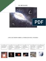 Linea de Tiempo Sobre La Formacion Del Universo