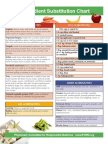 Vegan Substitution Chart