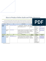 how to produce online audio  video presentations