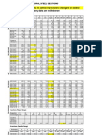 Copy of Section_ Properties_ Steel_ Profiles_25!05!12