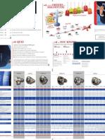 Cfm Technical Data
