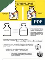 Encuentra las diferencias. Medicamentos genéricos, medicamentos de marca