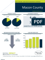 2011 Macon County Fact Sheet