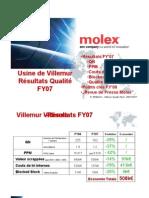 MOLEX Villemur Sur Tarn Quality Results Fiscal Year 2007