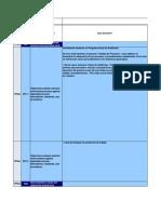 Matriz de Adherencia PPQA Review2