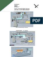 Imágenes de apoyo Inyección Jetronic