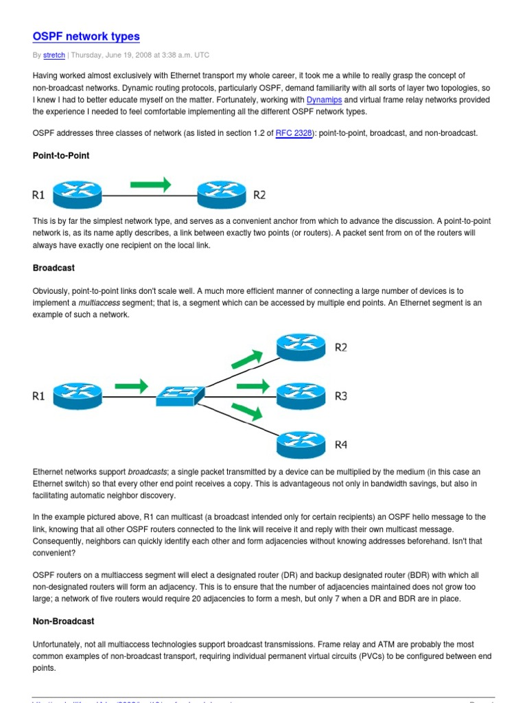OSPF Network Types Explained | Network Topology | Computer Network