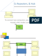 NICs Repeaters, & Hub