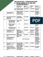 Schedule of Exam 2010-11