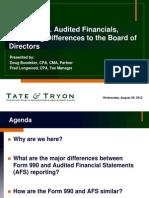Form 990 vs Audited Financials