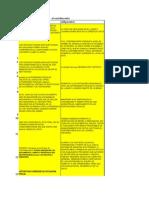 Procedimiento Contencioso y Administrativo (Autoguardado)