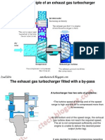 Turbocharger - Basics Principle