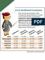 Rating teachers in Southwest Louisiana