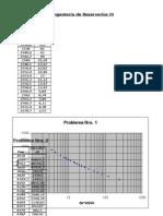 Ingeniería de Reservorios III - Practica