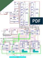 EWSD Hardware Structure