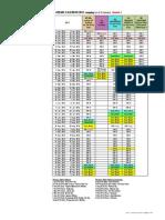 Academic Calendar 2012 - Mapping 18Jan Version 2 (1)