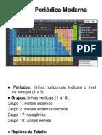 Tabela Periódica Moderna.