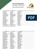 Panama Bird Checklist 2012