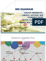 Presentation English Ele3103-Tree Diagram
