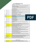 List of International Standard
