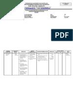 contoh Silabus Administrasi Server Kelas  12 Teknik Komputer Jaringan oleh Ahmad Safingi