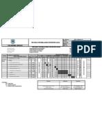 Promes Admistrasi  Server Kelas 12 TKJ SMK N 2 Bawang oleh Ahmad Safingi