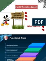 Management Information Systems - Management Graduates