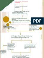 adqucicion de conocimiento procedimental  (cognicion y enseñanza)