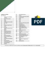 Common Tcp Port Cheat Sheet