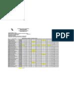 Notas Dinamica y Control de Procesos Teoria Seccion 02