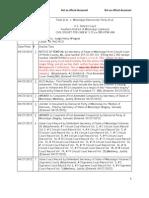 Taitz v MS Dem Party et al Docket 9/23/12